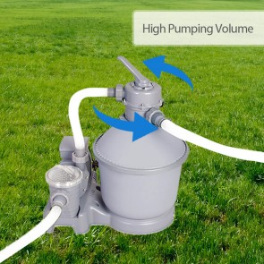 NEW Bestway 1000gph Sand Filter Pump 58257 for Above Ground Swimming Pool